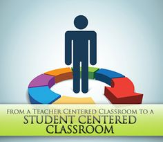 Making the Shift: Moving from a Teacher Centered Classroom to a Student Centered Classroom