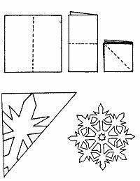 Making snowflakes a little more easy. It is important that the 'non folded' side from the triangle is up.