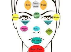 DAS sagen deine Pickel und Falten über deine Organe aus | Ratgeber365