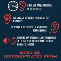 Menieres disease is a common cause of vertigo and dizziness. We created this infographics to highlight the most common symptoms, cause and treatment Meneires Disease, Disease Symptoms, Autoimmune Disease, Menieres Disease Diet, Inner Ear, Health Tips For Women, Vertigo, Migraine, The Cure
