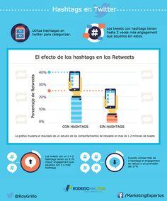 El Espacio Geek: El efecto de los hashtags en Twitter