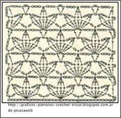 59 Ideas Crochet Patrones Top Granny Squares For 2019 Crochet Stitches Chart, Crochet Diagram, Knitting Stitches, Knitting Patterns, Crochet Patterns, Crochet Granny, Crochet Motif, Crochet Doilies, Crochet Lace