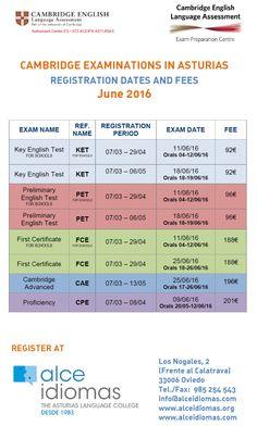 Exámenes de Cambridge  fechas de matrícula para junio 2016