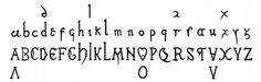 Visigothic script for your calligraphy nerd. Thing 1, Penmanship, Tattoo Fonts, Modern Calligraphy, Handwriting, Hand Lettering, Script, Typography, Visigothic