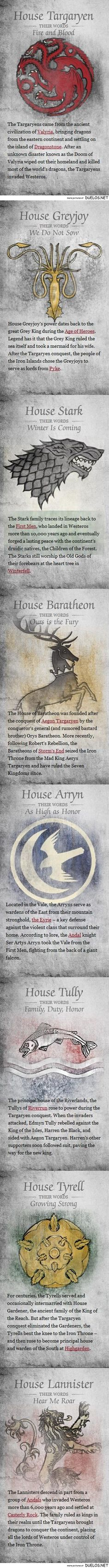 History of houses of Game of Thrones - we post these as posters around house! OR we have a station for each major house with food and drink they would have!