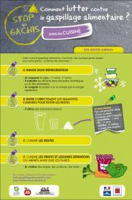 Lutte contre le gaspillage alimentaire – ADEME