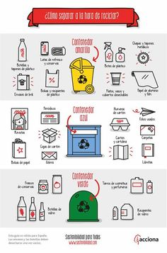 how to recycling results - ImageSearch Spanish Language Learning, Teaching Spanish, Love The Earth, Spanish Activities, Spanish Classroom, Lessons For Kids, Save The Planet, Life Advice, Learning Resources