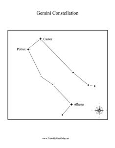 The constellation Gemini, known for depicting the twins, is made up of the stars Alhena, Pollux, and Castor. Free to download and print