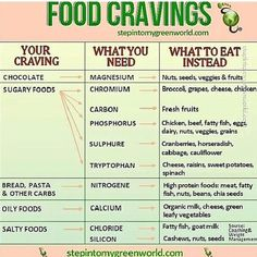 Healthy food substitutes for what you're craving