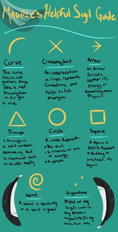 It occurred to me that Lots of My sigils don't make sense from an outside perspective so I give to you. *Confetti* The handy Dandy sigil guide! These are how I associate a things to my sigils and how. Wiccan Spell Book, Wiccan Witch, Witch Spell, Wiccan Magic, Sigil Magic, Magic Symbols, Wiccan Symbols, Viking Symbols, Egyptian Symbols