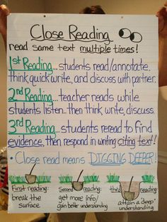 Close Reading Anchor Chart -redo using my tree/leaf example @Starla Uhles Van Winkle Uhles Van Winkle Harlow  @Hanna Andersson Andersson DeForest  this looks like a primary friendly version to close reading...