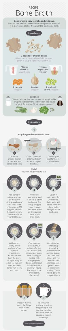 Bone Broth Recipe - Six Reasons You Should Be Taking Collagen Daily