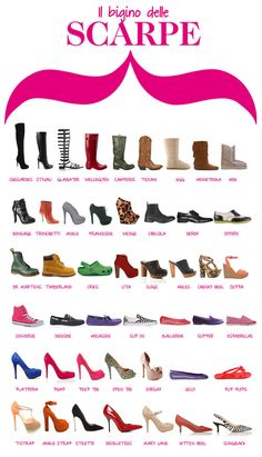 ~ About Footwear World ~   Il bigino delle scarpe da donna  The cheat sheet of women's shoes