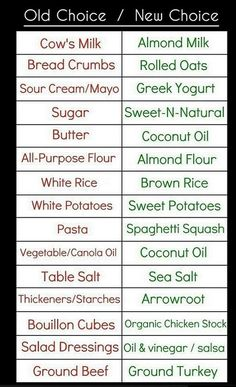 Healthy Substitutes... I would use stevia or Coconut Palm Sugar instead of what they recommended