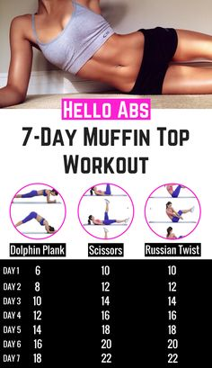 No time to plan your workout? Then you'll love this 7-Day Muffin Top Workout For A Slim, Sexy Waist!