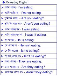 Spoken English with Bengali: Common English Dialogue 08 English Word Book, English Speaking Book, English Learning Spoken, Learn English Grammar, English Study, English Lessons, English Language, Tenses English, English Sentences