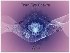 Image result for 3rd eye art