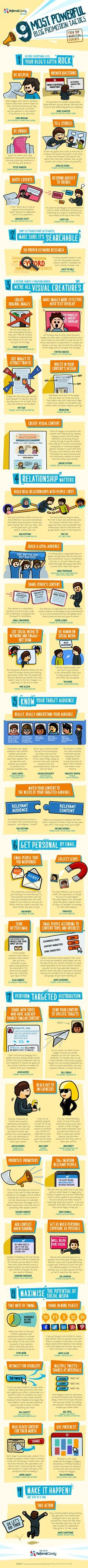 Very Helpful: The 9 Most Powerful Promotion Tactics From Top Marketing Experts [Infographic] - ReferralCandy Inbound Marketing, Marketing Digital, Marketing Mail, Marketing Online, Marketing Tactics, Marketing Automation, Affiliate Marketing, Content Marketing, Internet Marketing