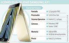 Tres equipos con los que Samsung quiere crecer en gama media