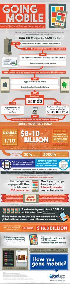 Infographie : la poussée de la publicité sur le mobile