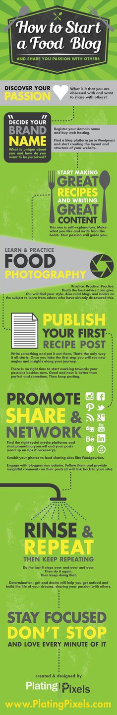How to Start a Food Blog by Plating - #infographic