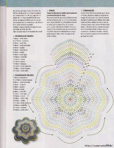 Alessandra vidal s 190 media content and analytics – Artofit Crochet Cushion Cover, Crochet Cushions, Crochet Pillow, Crochet Art, Crochet Round, Crochet Home, Vintage Crochet, Crochet Doilies, Crochet Motif Patterns