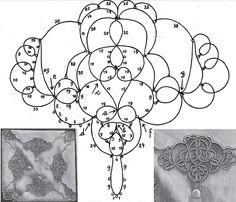 Button clasp pattern from archived Finnish tatting book Käpyily-ja solmeilutyöt [Tatting and Knotting].  Author Otava, Kustannusosakeyhtiö http://handweaving.net/DAItemDetail.aspx?ItemID=7026