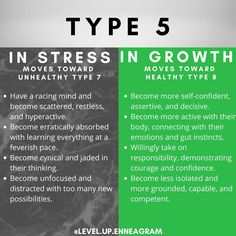 Type 5 Enneagram, Introvert Quotes, Emotional Awareness, Mbti Personality, Assertiveness, Intp, Emotional Intelligence, Healthy Mind, Encouragement