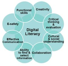Digital Literacy have different rules to make it fun and safe!