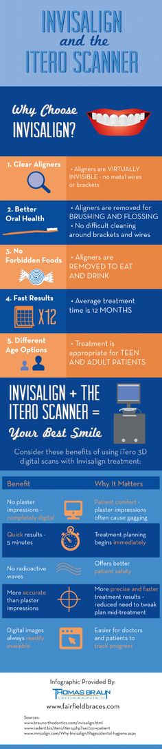 Nice Invisalign Infographic. Hope it convinces you about its advantages over braces. You can always contact our office at: Rocky Creek Dental Care 6701 Texas 6 #170 Missouri City, TX 77459 (281) 915-4410 http://www.rockycreekdentalcare.com/cosmetic-dentistry/invisalign-treatment
