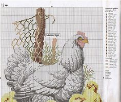 hen and chicks 1 cross stitch Rooster Cross Stitch, Chicken Cross Stitch, Cross Stitch Kitchen, Cross Stitch Needles, Cross Stitch Animals, Counted Cross Stitch Patterns, Cross Stitch Charts, Cross Stitch Designs, Cross Stitch Embroidery