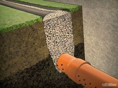 How to Build a French Drain. The French drain is a simple, yet versatile construction which can be used to drain standing water from problem areas in your yard or basement. Backyard Drainage, Landscape Drainage, Drainage Ditch, Cheap Landscaping Ideas, Backyard Landscaping, Backyard Projects, Outdoor Projects, French Drain Diy, Drainage Solutions