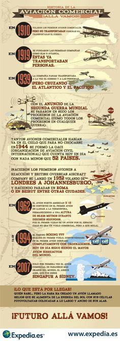 Historia de la aviación comercial #infografia #infographic #tourism