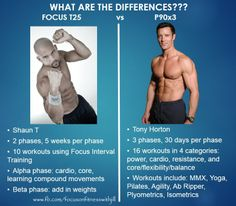 T25 vs P90x3 Wondering what some of the differences are?  This might help a little
