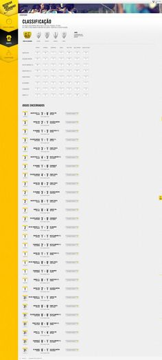 Peça: Classificação no App Projeto: Batalha das Quadras Cliente: Nike Ano: 2013 Agência: LiveAD