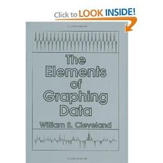 The Elements of Graphing Data: William S. Cleveland: 9780963488411: Amazon.com: Books