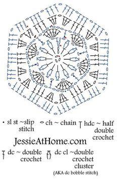Stitchopedia-Motifs-Flower-to-Hexagon-Granny-Chart