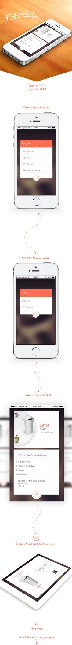 Gramby Giftshop - Mobile App
