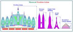 Площадь надводных частей воспринимающих давление ветра Mainsail - Wing в количестве 40 единиц и Spinnaker Tower, гарантированно обеспечит Ак...