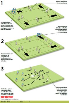 Persuade your players to run straight Rugby Time, Good Running Form, Rugby Workout, Rugby Drills, Scottish Rugby, Rugby Coaching, Rugby Training, Running Drills, Womens Rugby
