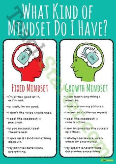 and Fixed Mindset Poster Teaching Resource Teaching Resource: A poster highlighting the differences between a growth mindset and a fixed mindset.Teaching Resource: A poster highlighting the differences between a growth mindset and a fixed mindset. Growth Mindset For Kids, Change Mindset, Growth Mindset Activities, Growth Mindset Posters, Success Mindset, Growth Vs Fixed Mindset, Growth Mindset Display, Growth Mindset Lessons, Growth Mindset Classroom