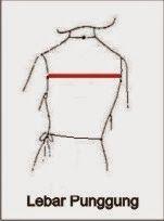 CARA MENGUKUR TUBUH WANITA DEWASA  Pita ukuran dilingkarkan kesekeliling leher  Ukuran diambil dengan cara menguku...