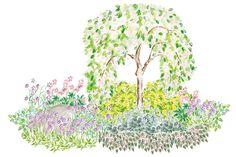 Kukkapenkki puun alle - Kotipuutarha Garden Cottage, Home And Garden, Garden Planning, Terrace, Heaven, Backyard, Plants, Beautiful, Garden Ideas