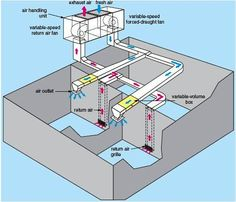 Hvac diagram for a building google search building summary vav system asfbconference2016 Images