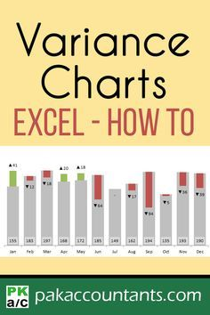 Variance Analysis in Excel - Making better Budget Vs Actual charts In this tutorial we will learn how to make stunning variance analysis chart all in Excel. Check out the detailed tutorial with animated illustrations Microsoft Excel Formulas, Excel Hacks, Excel Budget, Budget Spreadsheet, Software, Computer Programming, Computer Tips, Resume Tips, Cv Tips