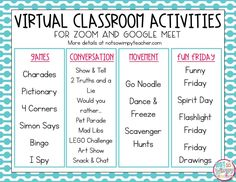 Distance Learning Activities for Zoom or Google Meet - Not So Wimpy Teacher