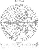 The Smith Chart ~ have no idea what this is used for, but