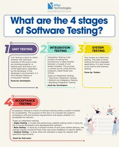 Manual Testing, Software Testing, Software Development, Programming Humor, Computer Programming, Computer Science, Management Information Systems, Information Technology, Interface Design