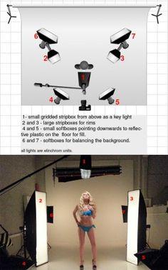 Glamor photo and lighting setup with Softbox (1/160, f10, ISO: 100)