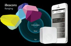 """iBeacon is a novel technology that enables mobile apps to detect when an iPhone is near a small wireless sensor called a beacon.  """"Beacons"""" are  small wireless sensors that makes use of  Bluetooth Low Energy (BLE) to  transmit data to an iPhone and vice versa. http://www.phoenixoperands.com"""